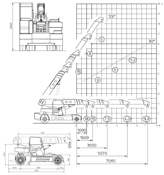 180 loads - Valla 180E-D Pick and Carry Crane