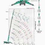 815 7 150x150 - MC815C Mini Crawler Crane