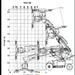 GW625-2 glass load chart
