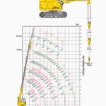 cc985 7 150x150 - CC985 Mini Crawler Crane