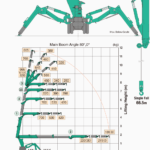 mk1033cw-1 mini crawler crane, MK1033CW-1 Mini Crawler Crane